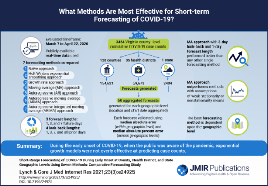 Visual abstract of the study described in the press release. Full-text version of the abstract available at the link provided below as URL.
